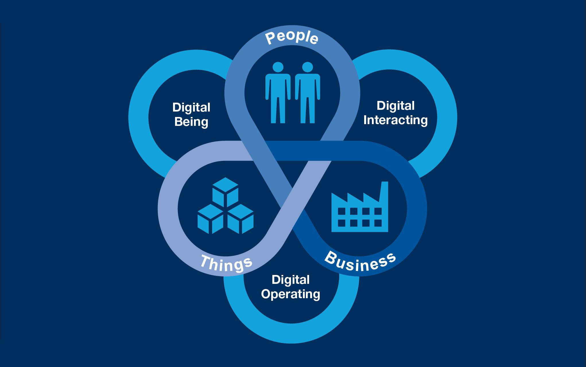 cultura digital para advogados e software juridico