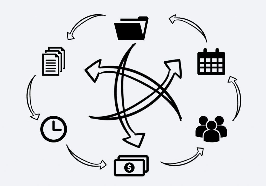 Software juridico - agenda do advogado - funcionalidades - integração