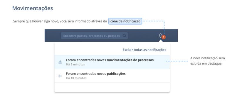 Monitoramento de processos automático - notificação