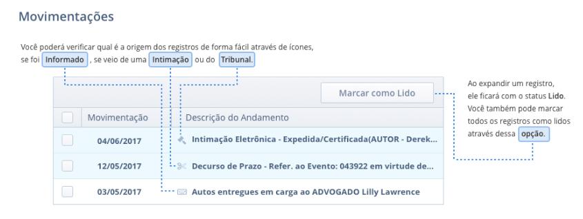 Monitoramento de processos automático ProJuris Software Jurídico