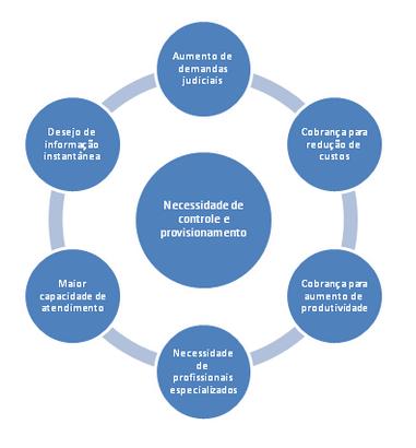 contencioso_diagrama