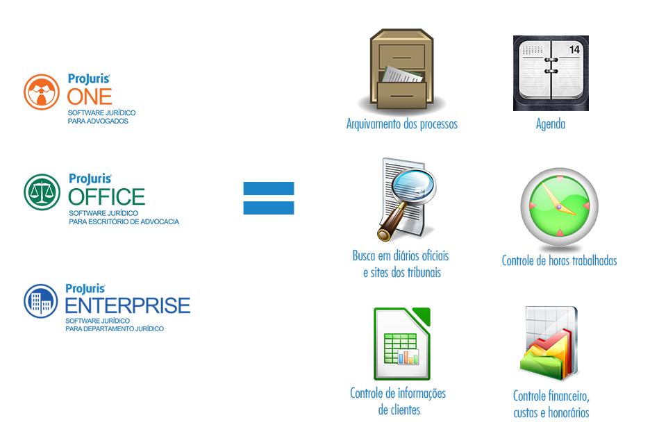 sintese_projuris - software juridico - software jurídico