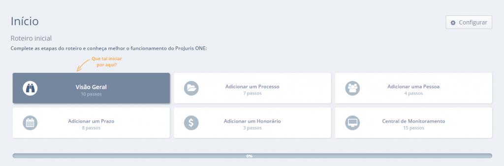 Roteiro inicial do ProJuris Software Jurídico